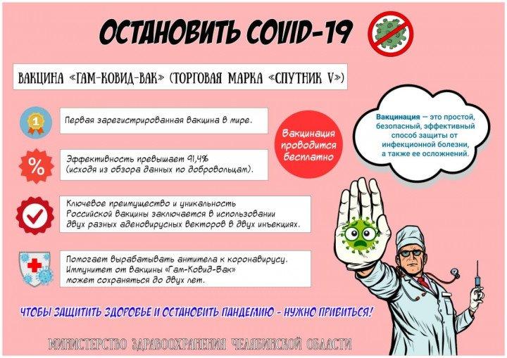 Министерство здравоохранения Челябинской области ответило на вопросы по вакцинации от COVID-19