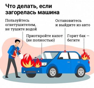 В Кыштыме чуть не сгорел ещё один автомобиль